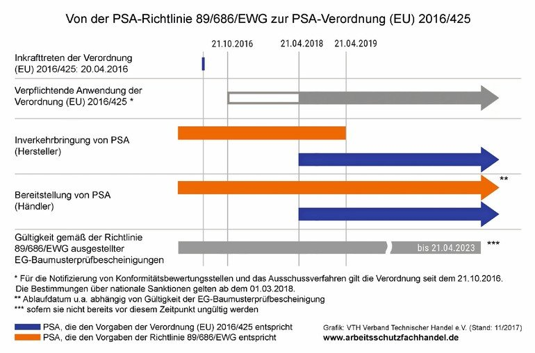 171116_KOLLAXO_Infografik-PSA-Verordnung_v4_CMYK.jpg