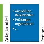 AG-Pflichtena.jpg