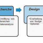 Abb_1_NEU_Nudge_Vorgehensweise.jpg