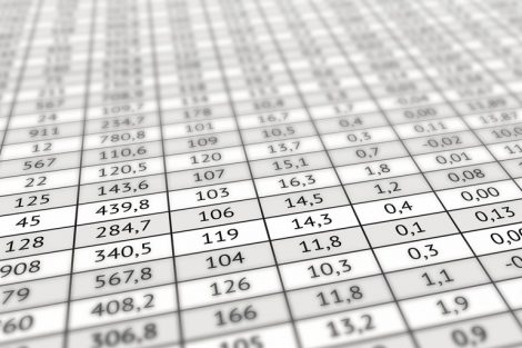 Large_table_with_a_lot_of_numerical_data._Business_information,_analysis_of_data_and_different_indicators