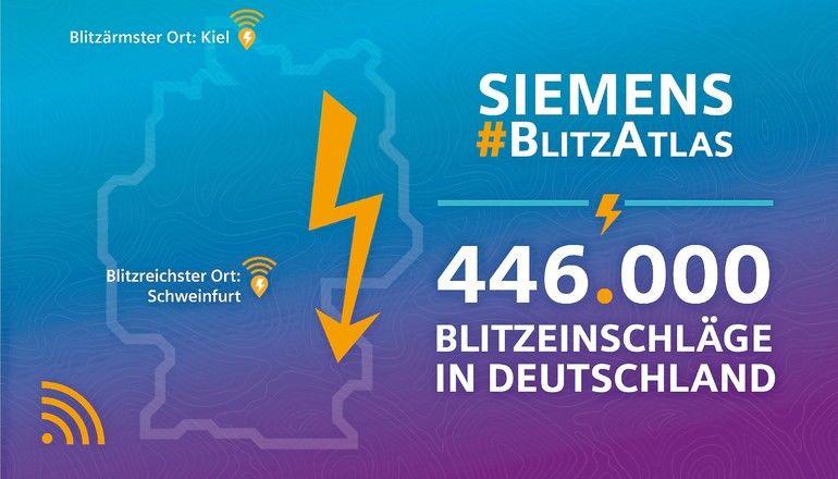 2018_gab_es_rund_446.000_Blitzeinschläge_in_Deutschland_–_3.000_mehr_als_2017.