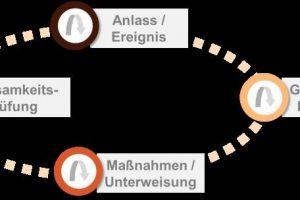 Ganzke_Abb1.jpg