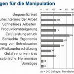 Grafik_Gruende_fuer_Manipulation.jpg