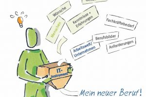 IAG-Report--Mein-neuer-Beruf.jpg