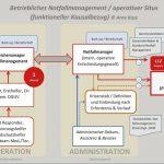 Operationsorganigramm_NfM_CMYK_300.jpg