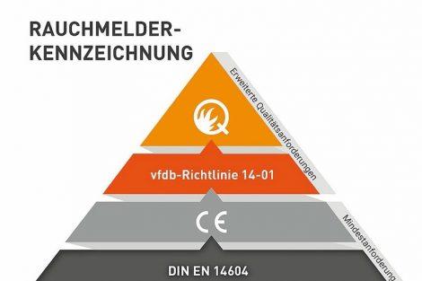 """Rauchmelder_retten_Leben"""""""