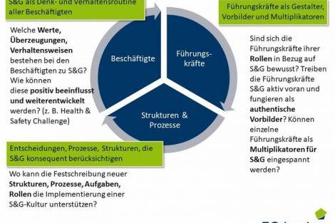 Schreiber_Abb_1.jpg