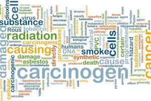 Background_concept_wordcloud_illustration_of_carcinogen