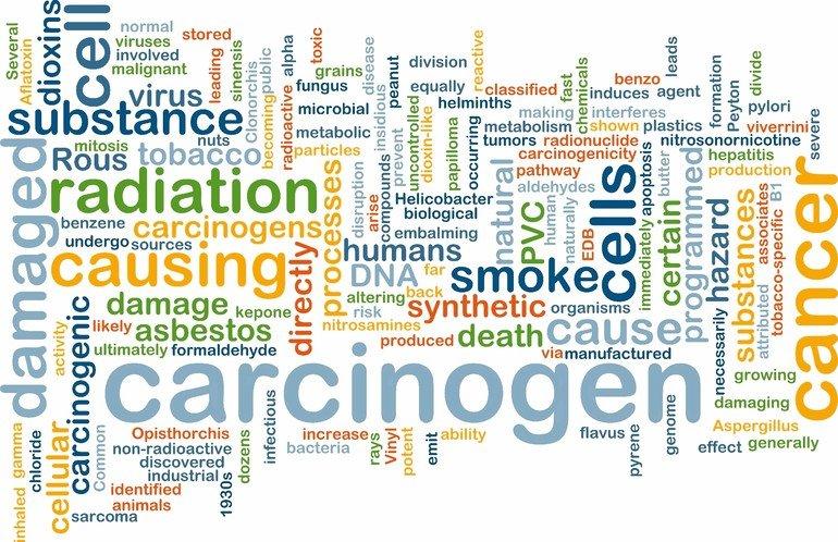 Background_concept_wordcloud_illustration_of_carcinogen