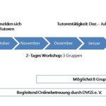 Zeitstrahl_-_Tutorensystem_Jahr_1.jpg